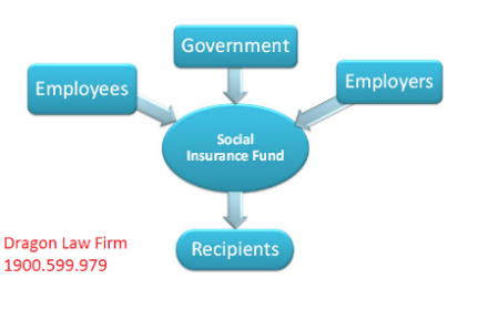 Business Operation Suspended, How To Pay Social Insurance?