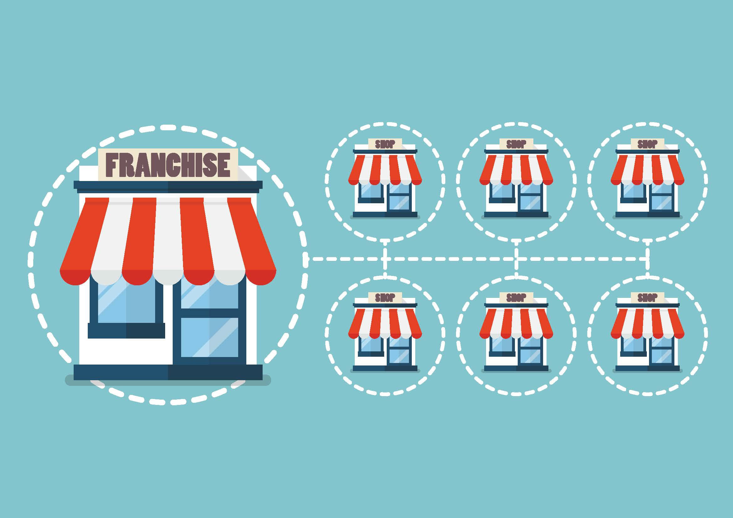 PROCEDURES FOR FRANCHISING UNDER THE LATEST LEGAL REGULATIONS